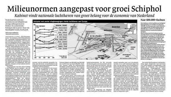 Milieunormen aangepast voor groei Schiphol