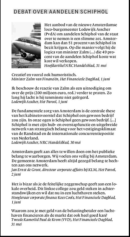 Debat over aandelen Schiphol
