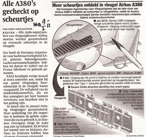Alle A380's gescheckt op scheurtjes
